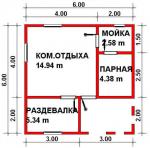 36 кв. м. каркасная баня