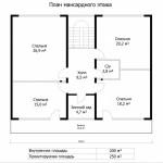 Каркасный дом из ЛСТК 250 кв. м.